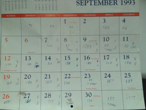 Calendar from Sept 1993 showing how many bushels Larry picked